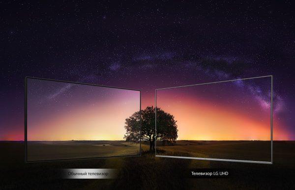 Телевизор LG 75UM7110 4K UHD